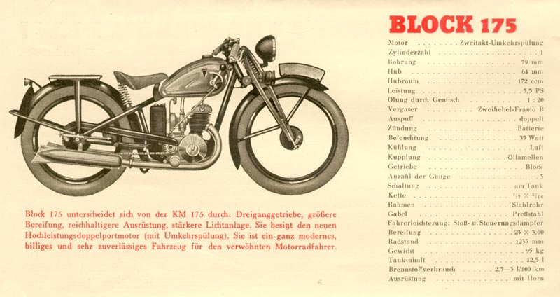 Block-175-1-1933