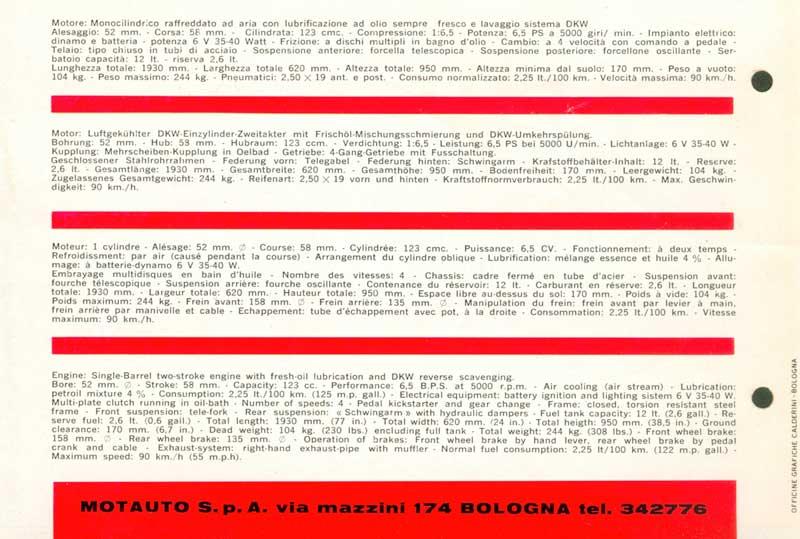 020-RT125-1960-4